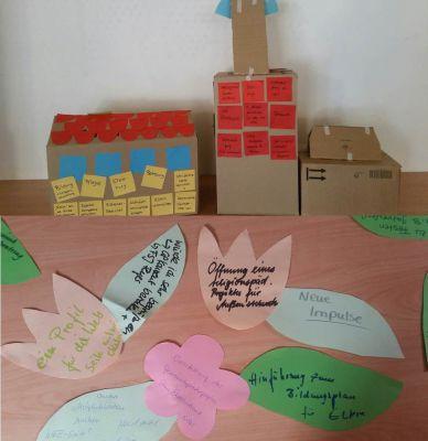 Fachtag Kindergarten und Kirche